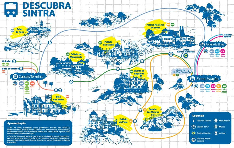 The Sintra Bus Route Map